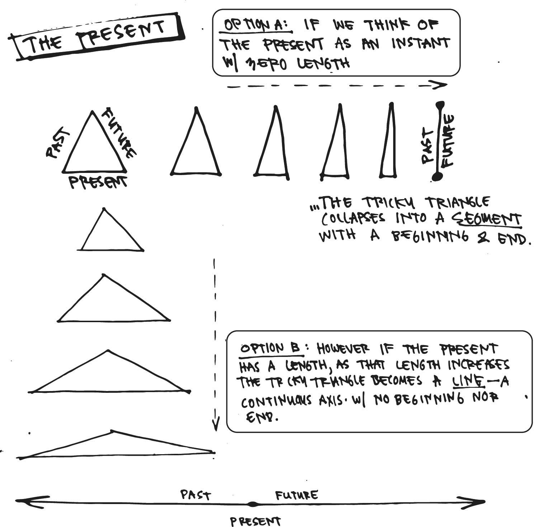 Sketchbook pg1