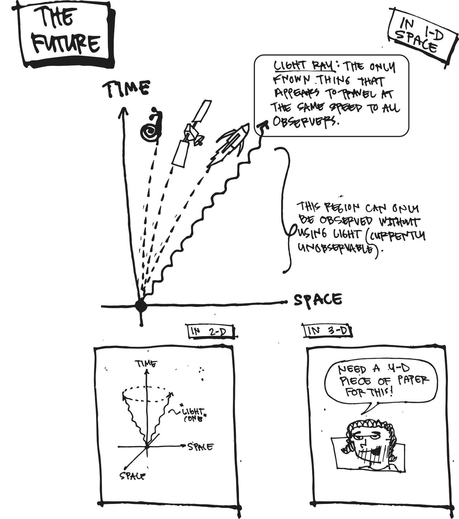 Sketchbook pg2