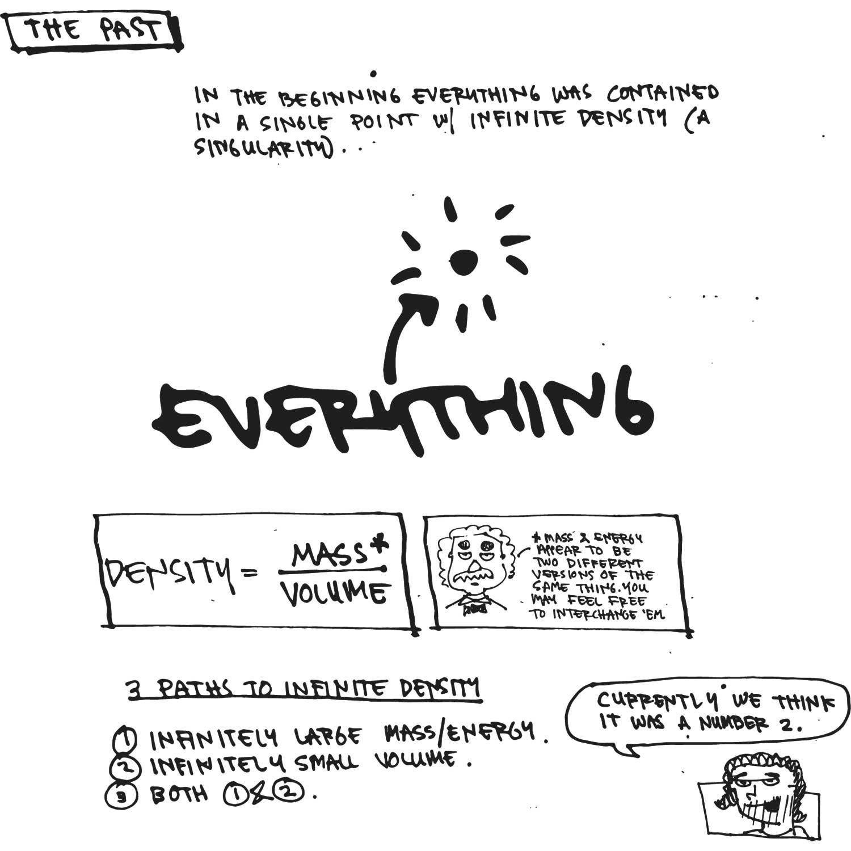 Sketchbook pg3